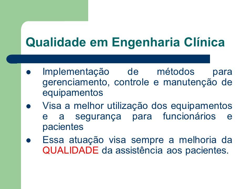 Qualidade em Engenharia Clínica Implementação de métodos para gerenciamento, controle e manutenção de equipamentos Visa a melhor utilização dos equipa