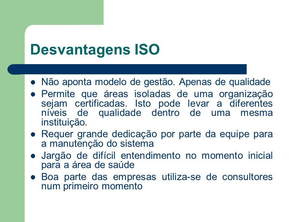 Desvantagens ISO Não aponta modelo de gestão. Apenas de qualidade Permite que áreas isoladas de uma organização sejam certificadas. Isto pode levar a
