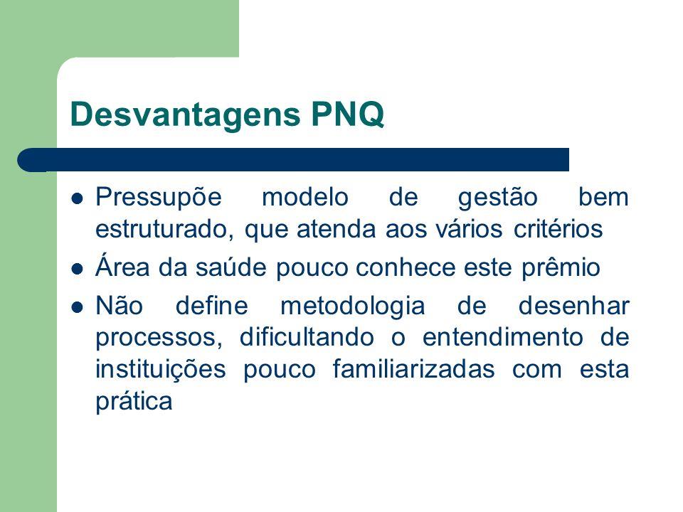 Desvantagens PNQ Pressupõe modelo de gestão bem estruturado, que atenda aos vários critérios Área da saúde pouco conhece este prêmio Não define metodo
