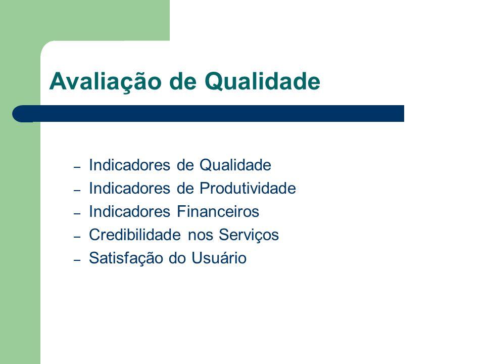 Avaliação de Qualidade – Indicadores de Qualidade – Indicadores de Produtividade – Indicadores Financeiros – Credibilidade nos Serviços – Satisfação d