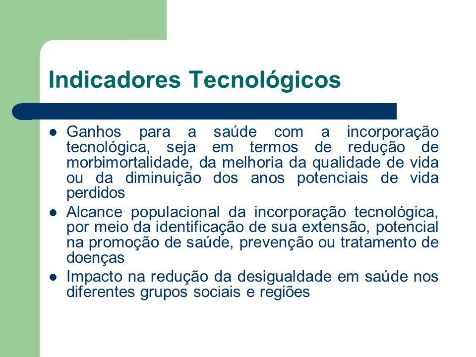 Indicadores Tecnológicos Ganhos para a saúde com a incorporação tecnológica, seja em termos de redução de morbimortalidade, da melhoria da qualidade d