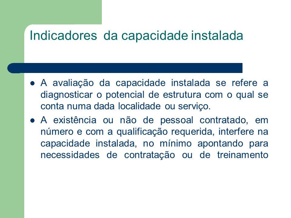 Indicadores da capacidade instalada A avaliação da capacidade instalada se refere a diagnosticar o potencial de estrutura com o qual se conta numa dad