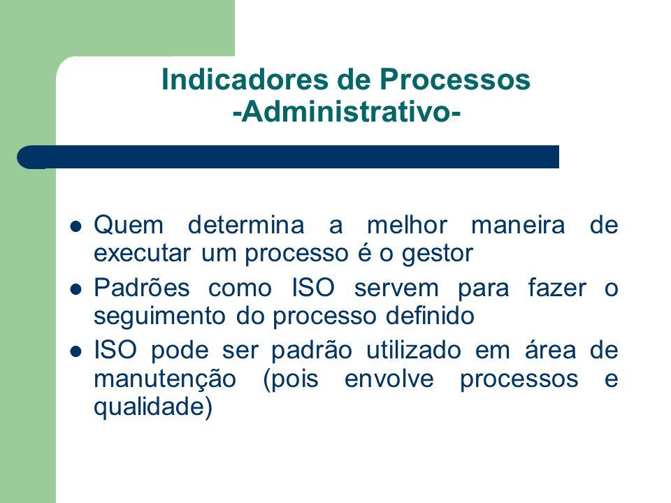 Indicadores de Processos -Administrativo- Quem determina a melhor maneira de executar um processo é o gestor Padrões como ISO servem para fazer o segu