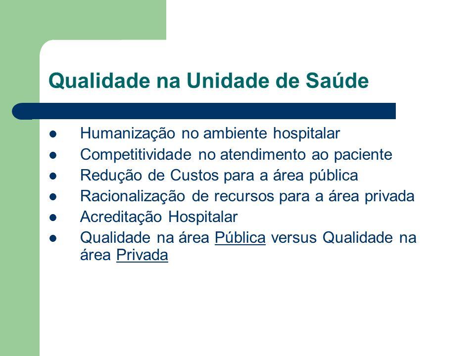 Qualidade na Unidade de Saúde Humanização no ambiente hospitalar Competitividade no atendimento ao paciente Redução de Custos para a área pública Raci