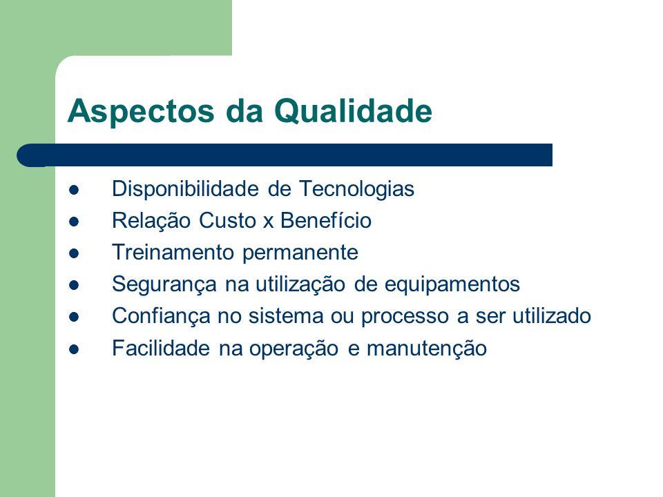 Aspectos da Qualidade Disponibilidade de Tecnologias Relação Custo x Benefício Treinamento permanente Segurança na utilização de equipamentos Confianç