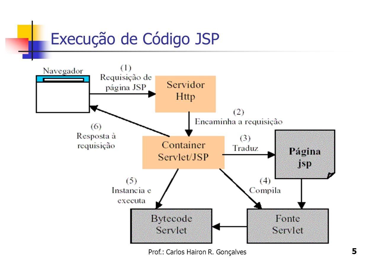 Prof.: Carlos Hairon R. Gonçalves 5 Execução de Código JSP