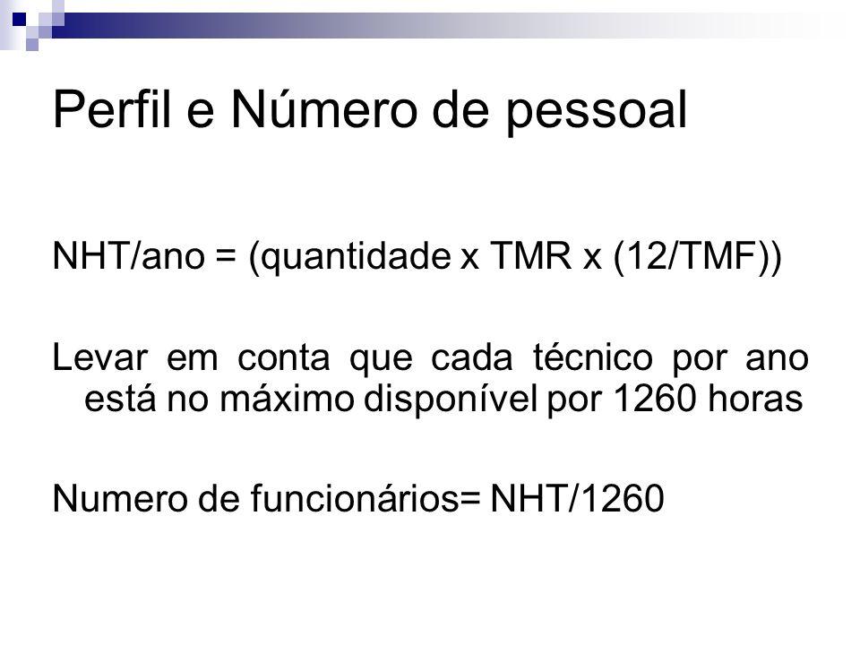 NHT/ano = (quantidade x TMR x (12/TMF)) Levar em conta que cada técnico por ano está no máximo disponível por 1260 horas Numero de funcionários= NHT/1