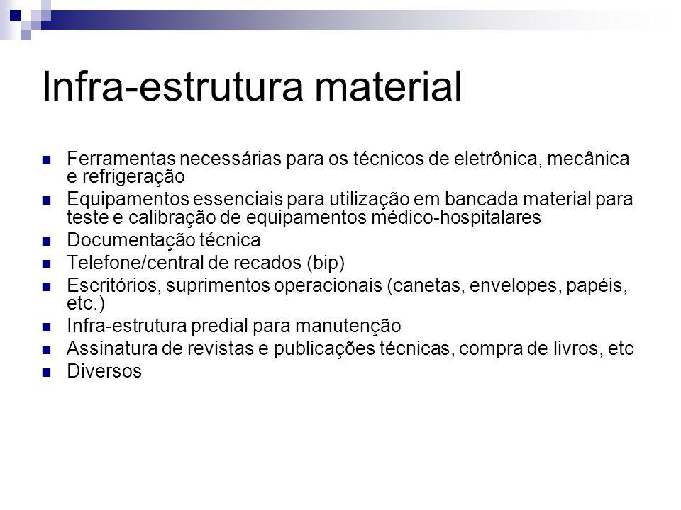 Infra-estrutura material Ferramentas necessárias para os técnicos de eletrônica, mecânica e refrigeração Equipamentos essenciais para utilização em ba