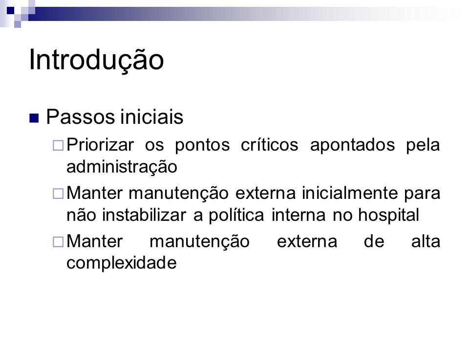 Introdução Passos iniciais Priorizar os pontos críticos apontados pela administração Manter manutenção externa inicialmente para não instabilizar a po