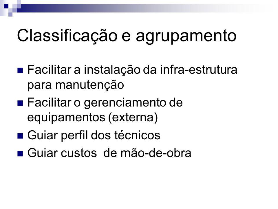 Classificação e agrupamento Facilitar a instalação da infra-estrutura para manutenção Facilitar o gerenciamento de equipamentos (externa) Guiar perfil