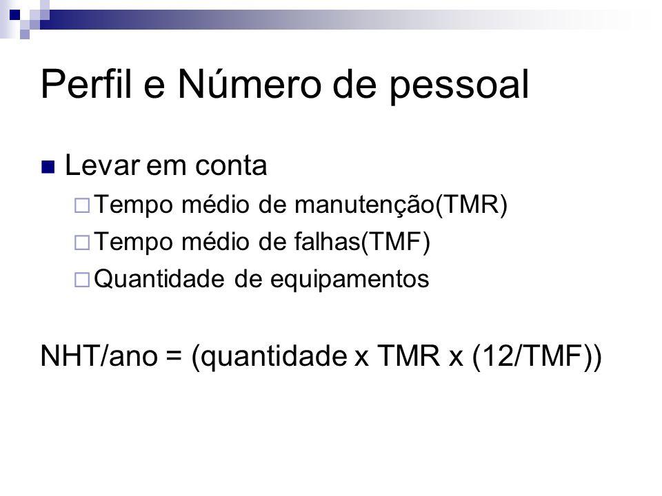 Perfil e Número de pessoal Levar em conta Tempo médio de manutenção(TMR) Tempo médio de falhas(TMF) Quantidade de equipamentos NHT/ano = (quantidade x