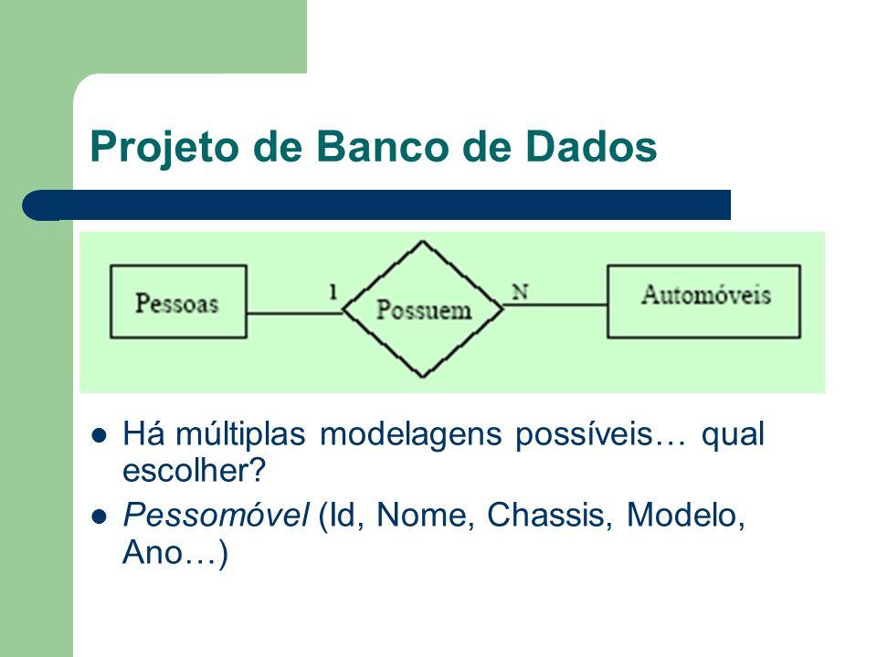 Projeto de Banco de Dados Há múltiplas modelagens possíveis… qual escolher? Pessomóvel (Id, Nome, Chassis, Modelo, Ano…)