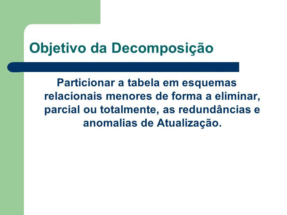 Objetivo da Decomposição Particionar a tabela em esquemas relacionais menores de forma a eliminar, parcial ou totalmente, as redundâncias e anomalias