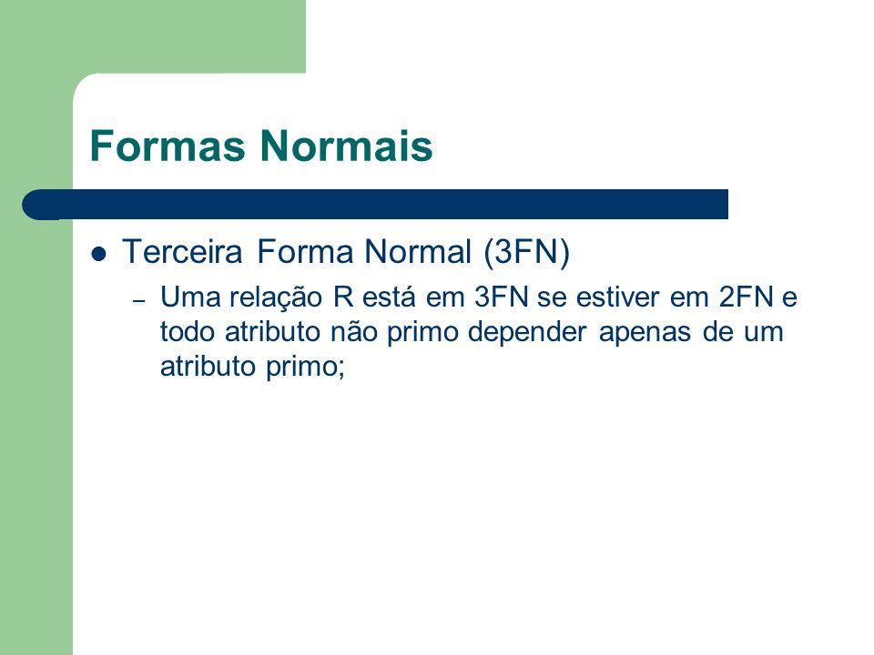 Formas Normais Terceira Forma Normal (3FN) – Uma relação R está em 3FN se estiver em 2FN e todo atributo não primo depender apenas de um atributo prim