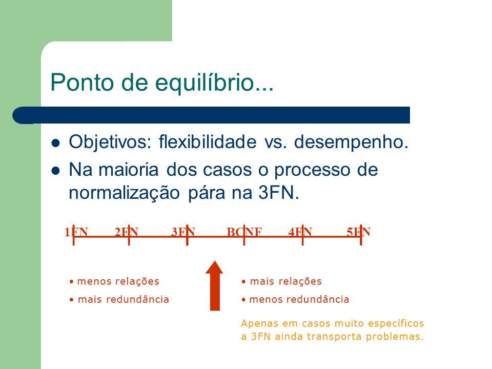 Ponto de equilíbrio... Objetivos: flexibilidade vs. desempenho. Na maioria dos casos o processo de normalização pára na 3FN.