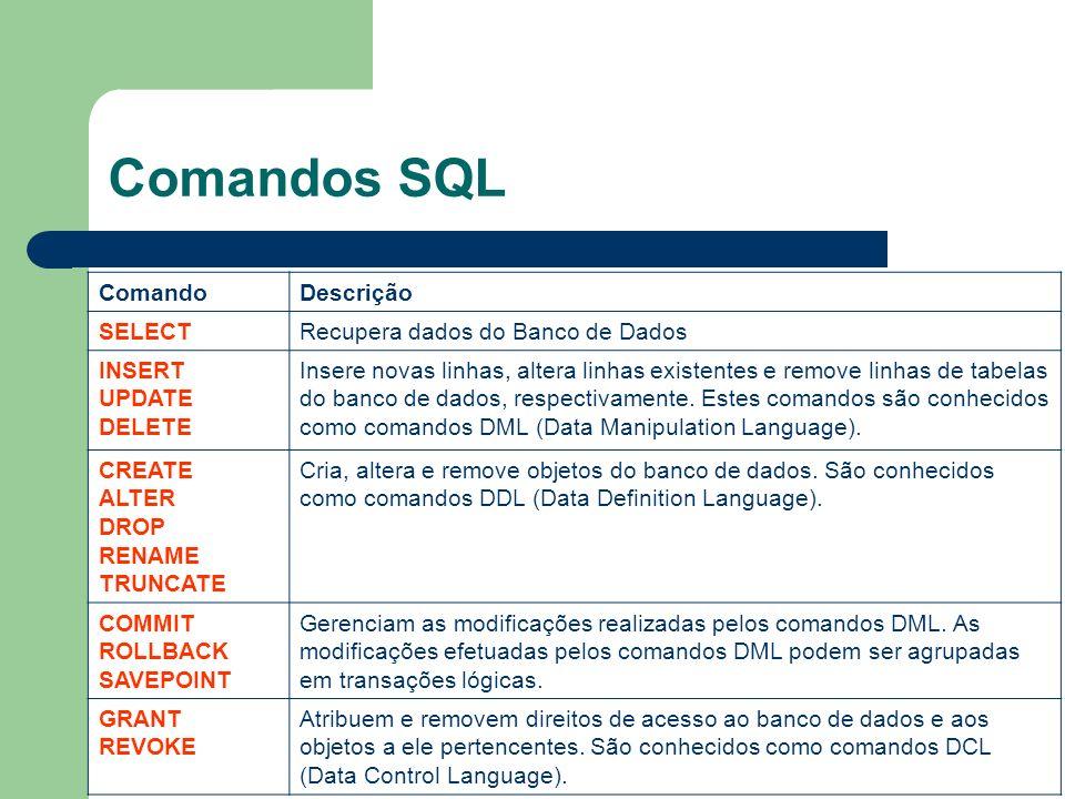 Comandos SQL ComandoDescrição SELECTRecupera dados do Banco de Dados INSERT UPDATE DELETE Insere novas linhas, altera linhas existentes e remove linha
