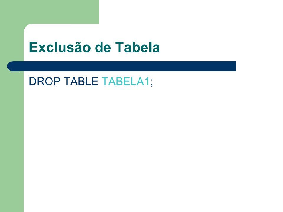 Exclusão de Tabela DROP TABLE TABELA1;