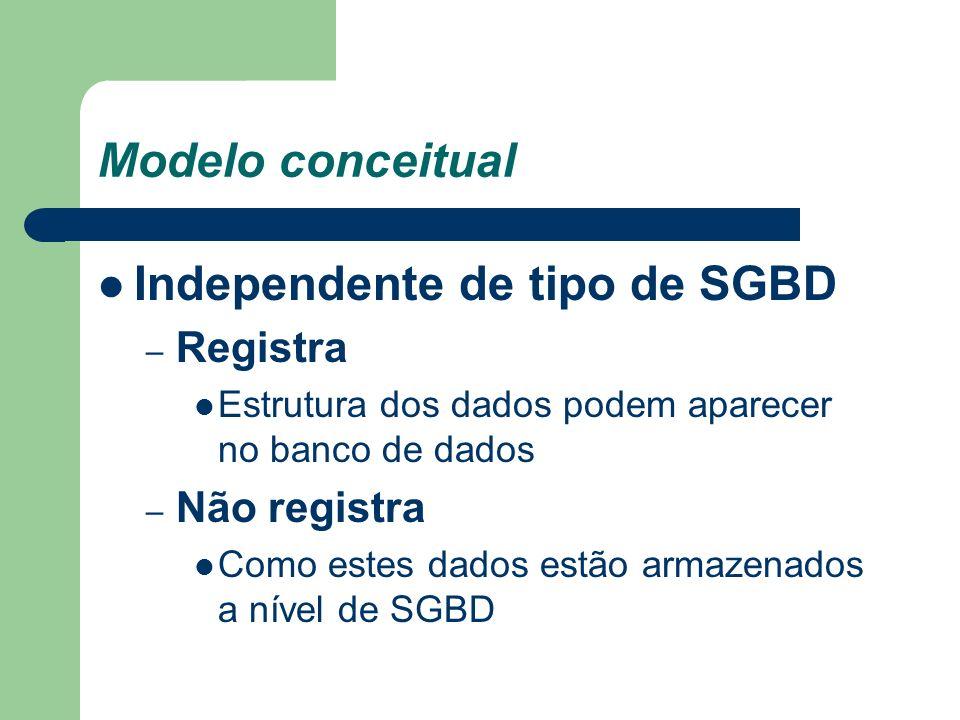 Modelo conceitual Independente de tipo de SGBD – Registra Estrutura dos dados podem aparecer no banco de dados – Não registra Como estes dados estão a