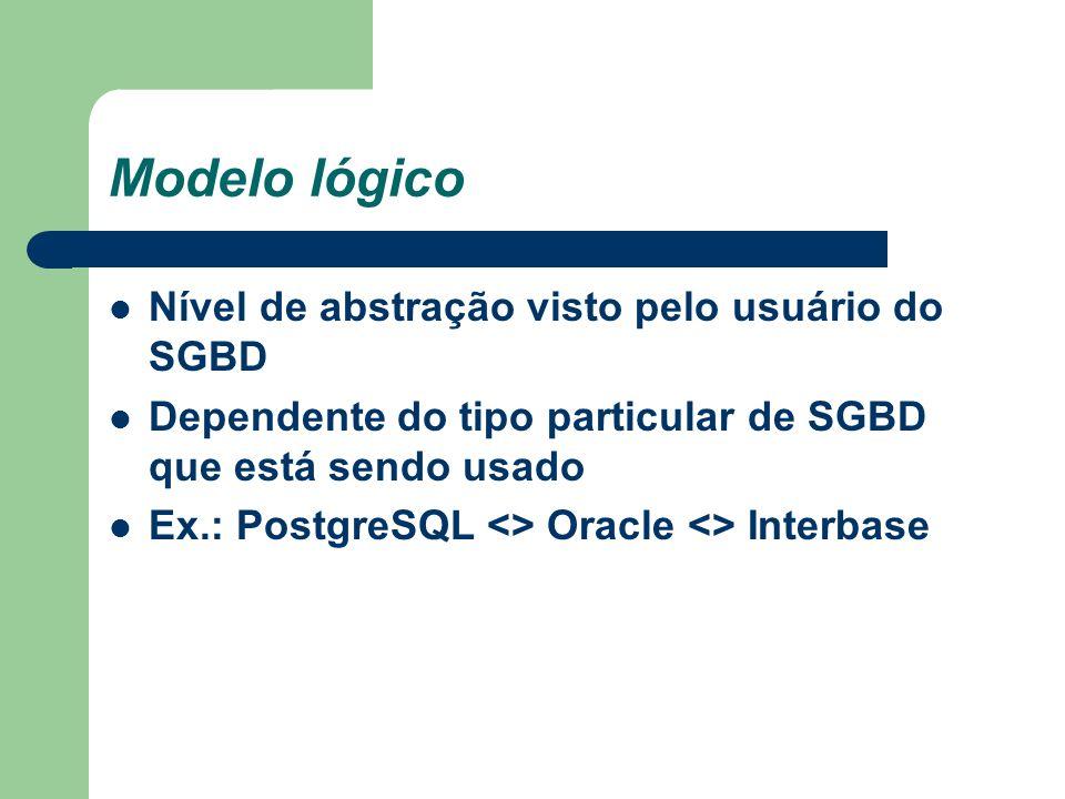 Modelo lógico Nível de abstração visto pelo usuário do SGBD Dependente do tipo particular de SGBD que está sendo usado Ex.: PostgreSQL <> Oracle <> In