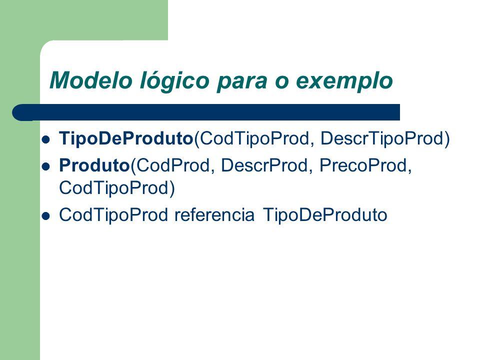 Modelo lógico para o exemplo TipoDeProduto(CodTipoProd, DescrTipoProd) Produto(CodProd, DescrProd, PrecoProd, CodTipoProd) CodTipoProd referencia Tipo