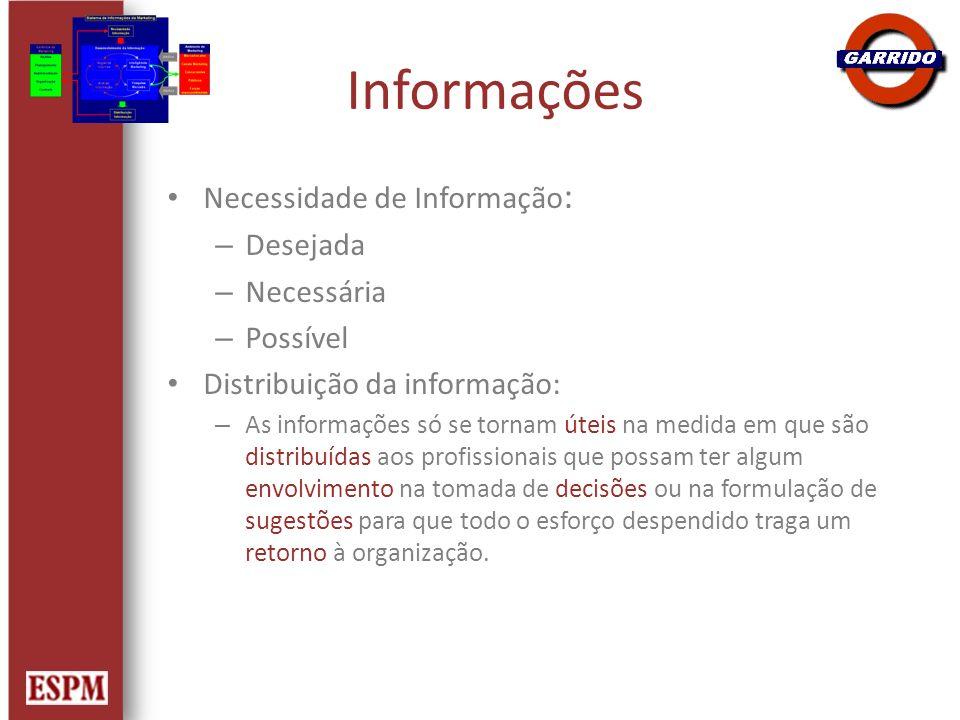 Informações Necessidade de Informação : – Desejada – Necessária – Possível Distribuição da informação: – As informações só se tornam úteis na medida e