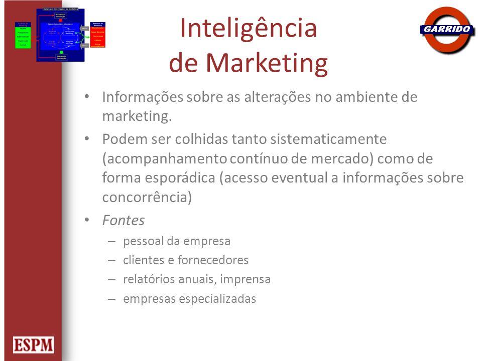 Inteligência de Marketing Informações sobre as alterações no ambiente de marketing. Podem ser colhidas tanto sistematicamente (acompanhamento contínuo