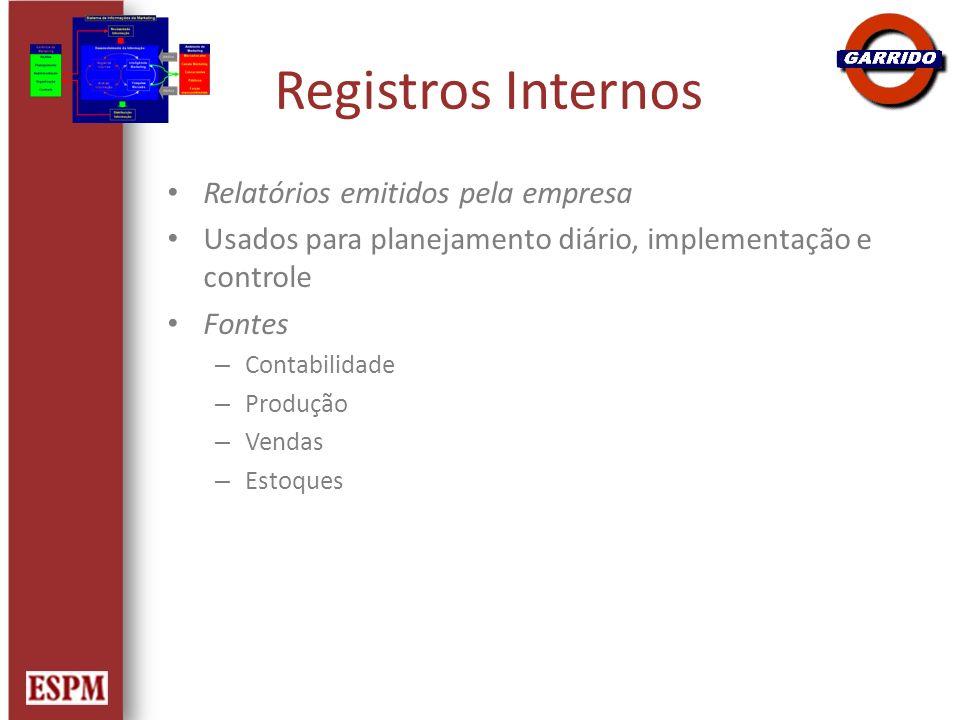Registros Internos Relatórios emitidos pela empresa Usados para planejamento diário, implementação e controle Fontes – Contabilidade – Produção – Vend