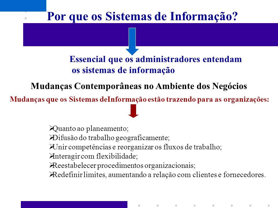 Um Sistema de Informação é composto por: Hardware Software Dados Pessoas Procedimentos Conceito: Conjunto de componentes inter- relacionados que colet
