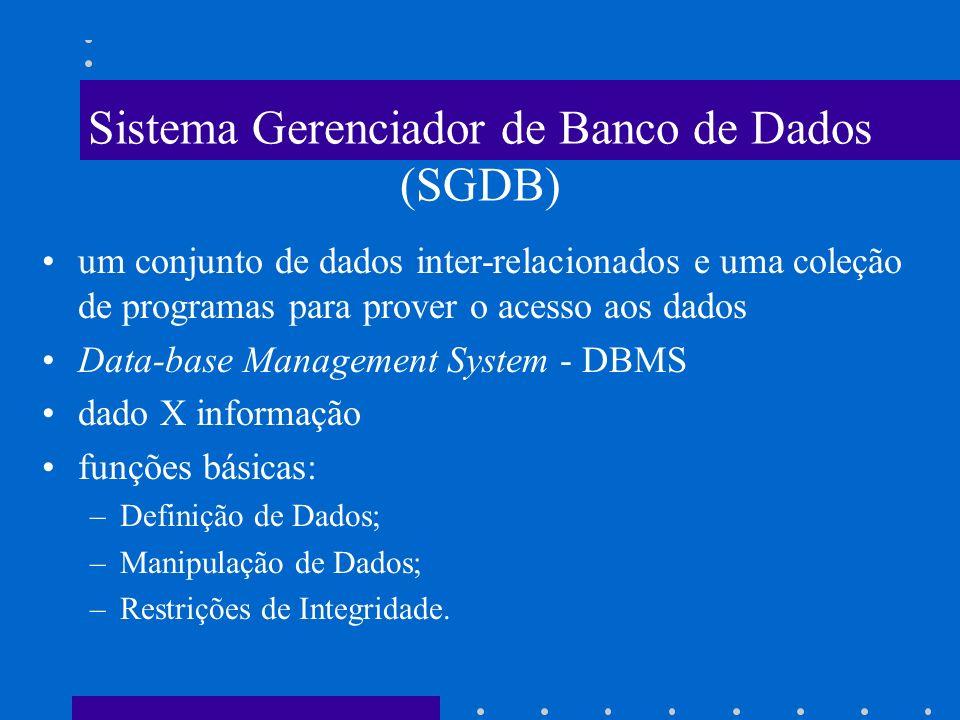 Perspectivas de Negócios nos Sistemas de Informação Sistemas de Informação Administração Organizações Tecnologia Organizações -hierarquia estruturada