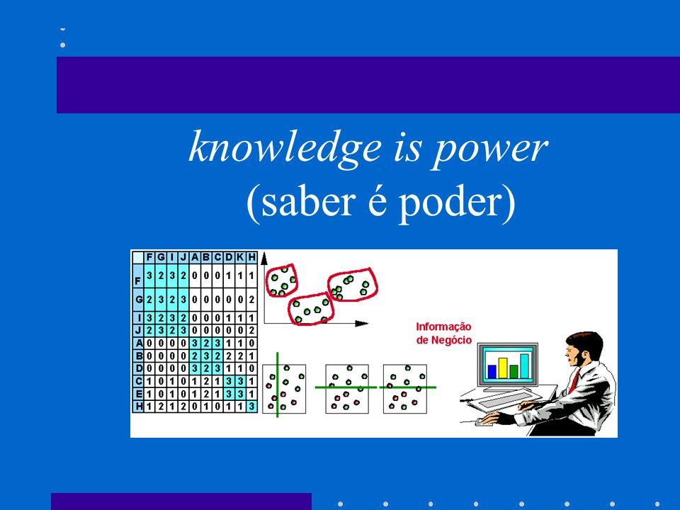 Mineração de dados Mineração de dados é o processo de descobrir conhecimentos interessantes a partir de grandes conjuntos de dados, os quais podem est