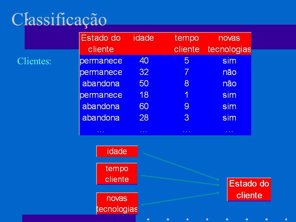 Preliminar: Análise de componentes principais para redução da dimensionalidade