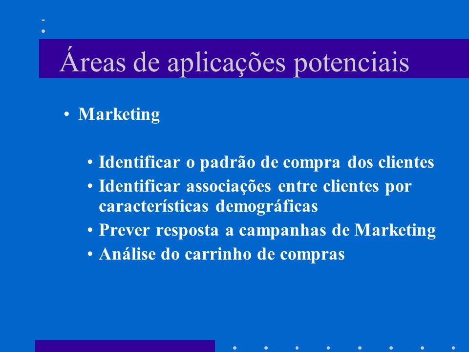 Áreas de aplicações potenciais Bancos Identificar padrões de fraudes (cartões de crédito) Identificar características de correntistas Mercado Financei