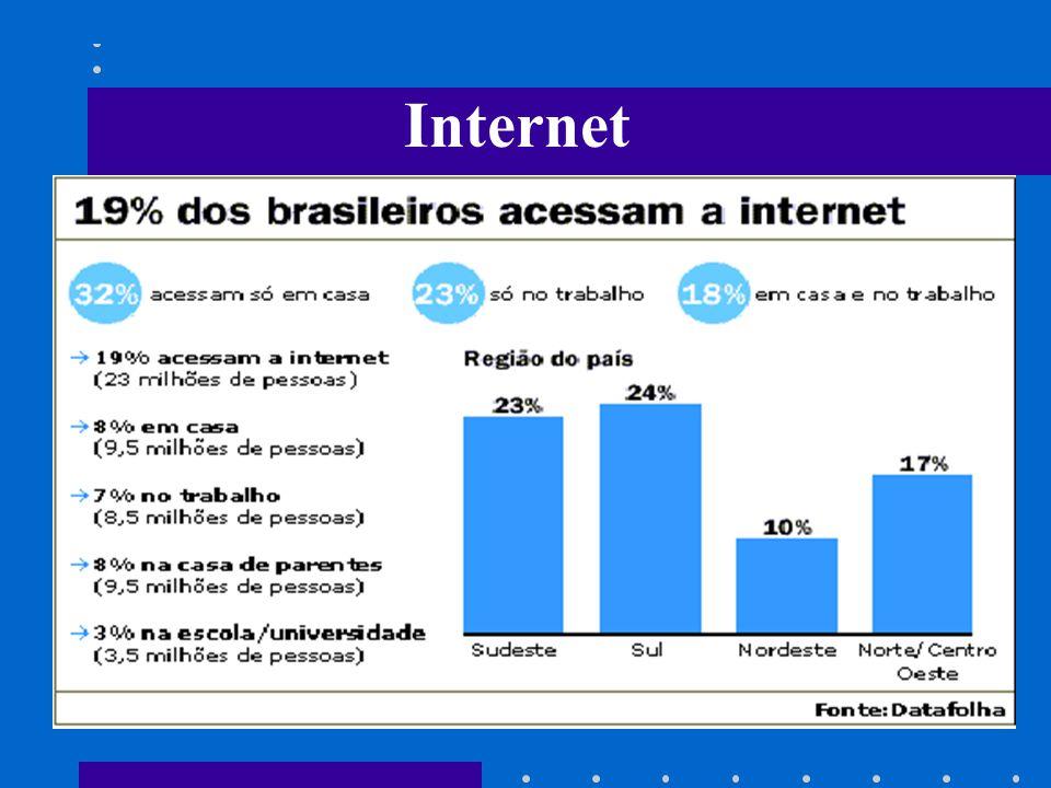 A Internet no Brasil vêm obtendo um crescimento significativo, em apenas um ano passou de 9,8 milhões de navegantes para os atuais 23 milhões de naveg