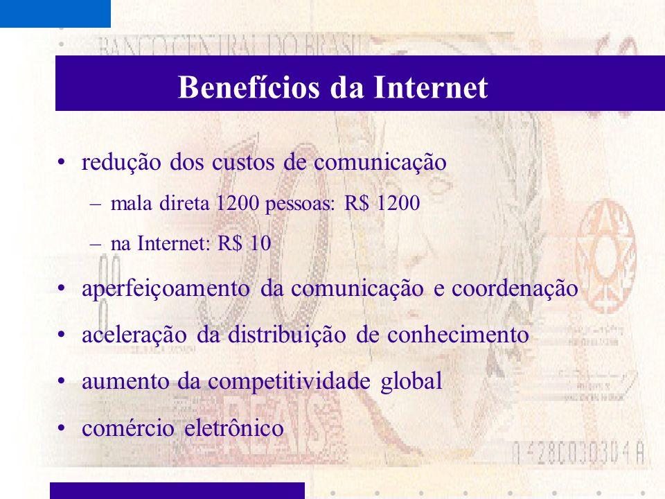 Para que as empresas estão usando a Internet comunicação transferência de dados logística contenção de despesas busca de novos mercados cooperação ven