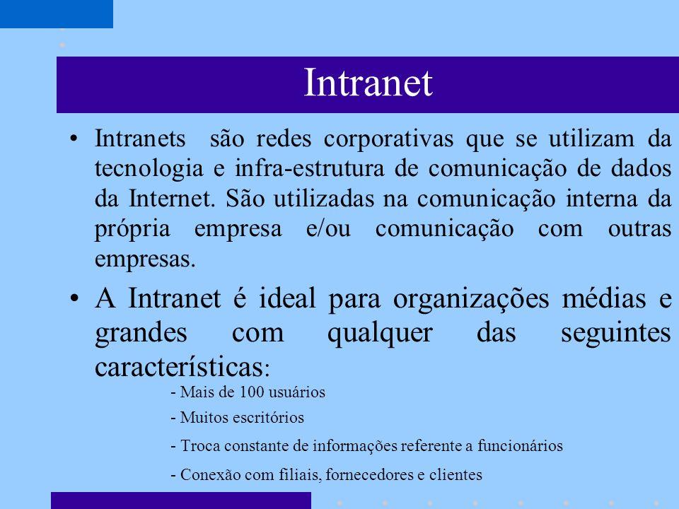 Benefícios da Internet redução dos custos de comunicação –mala direta 1200 pessoas: R$ 1200 –na Internet: R$ 10 aperfeiçoamento da comunicação e coord