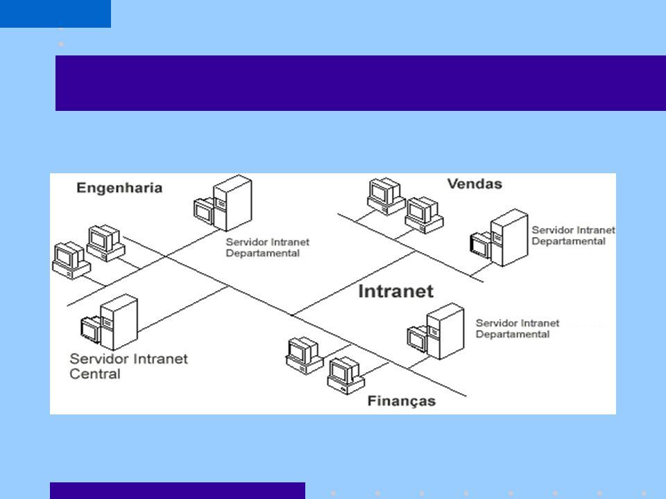 Intranet Intranets são redes corporativas que se utilizam da tecnologia e infra-estrutura de comunicação de dados da Internet. São utilizadas na comun