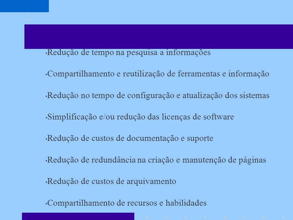 Benefícios Redução de custos de impressão, papel, distribuição de software, correio e processamento de pedidos; Redução de despesas com telefonemas e