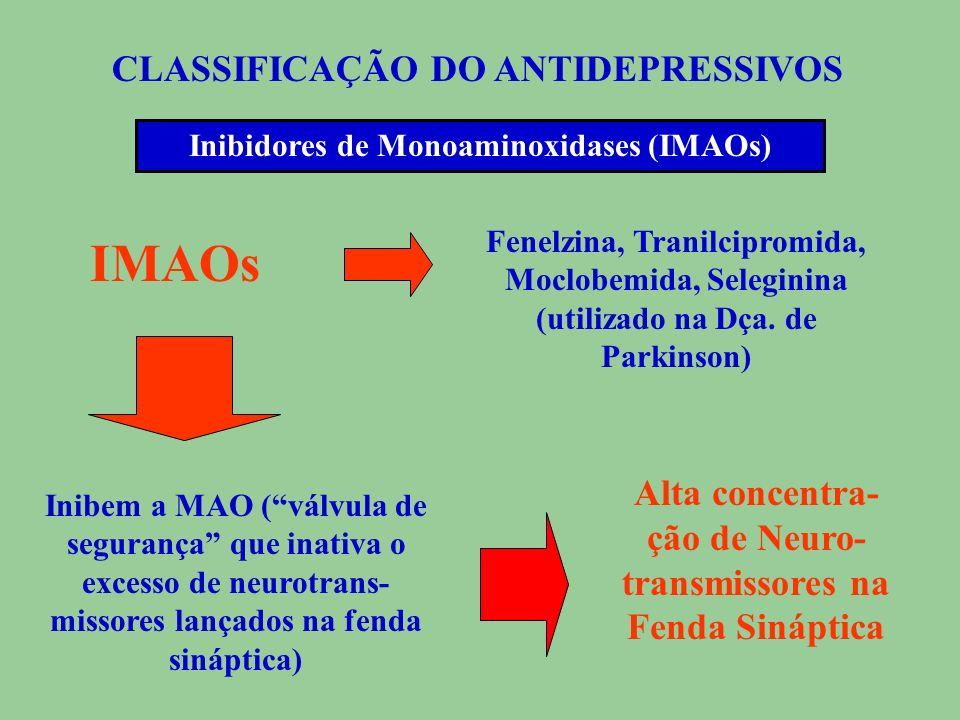 CLASSIFICAÇÃO DO ANTIDEPRESSIVOS Inibidores Não-seletivos de Recaptura de Monoaminas Antidepressivos Tricíclicos Amitriptilina, Imipramina, Clomiprami