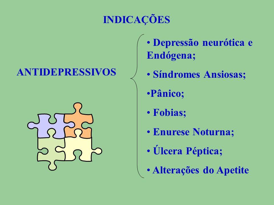 INDICAÇÕES ANTIDEPRESSIVOS Depressão neurótica e Endógena; Síndromes Ansiosas; Pânico; Fobias; Enurese Noturna; Úlcera Péptica; Alterações do Apetite