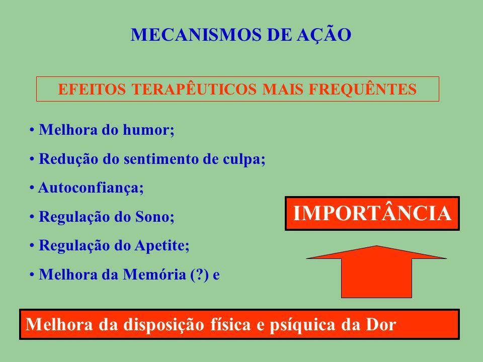 CLASSIFICAÇÃO Os Antidepressivos podem ser classificados como: Antidepressivos Tricíclicos (ADTs); Antidepressivos Heterocíclicos; Antidepressivos Ini
