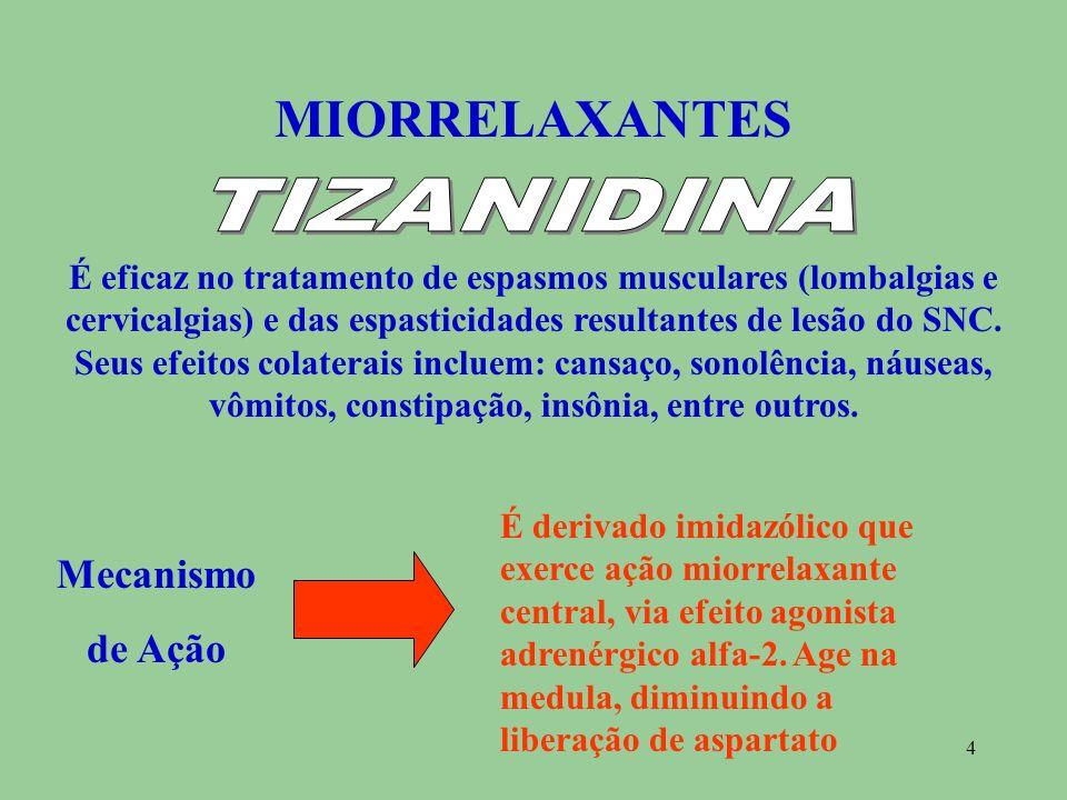 4 MIORRELAXANTES É eficaz no tratamento de espasmos musculares (lombalgias e cervicalgias) e das espasticidades resultantes de lesão do SNC. Seus efei