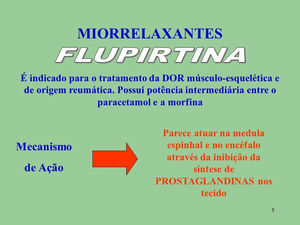 5 MIORRELAXANTES É indicado para o tratamento da DOR músculo-esquelética e de origem reumática. Possui potência intermediária entre o paracetamol e a