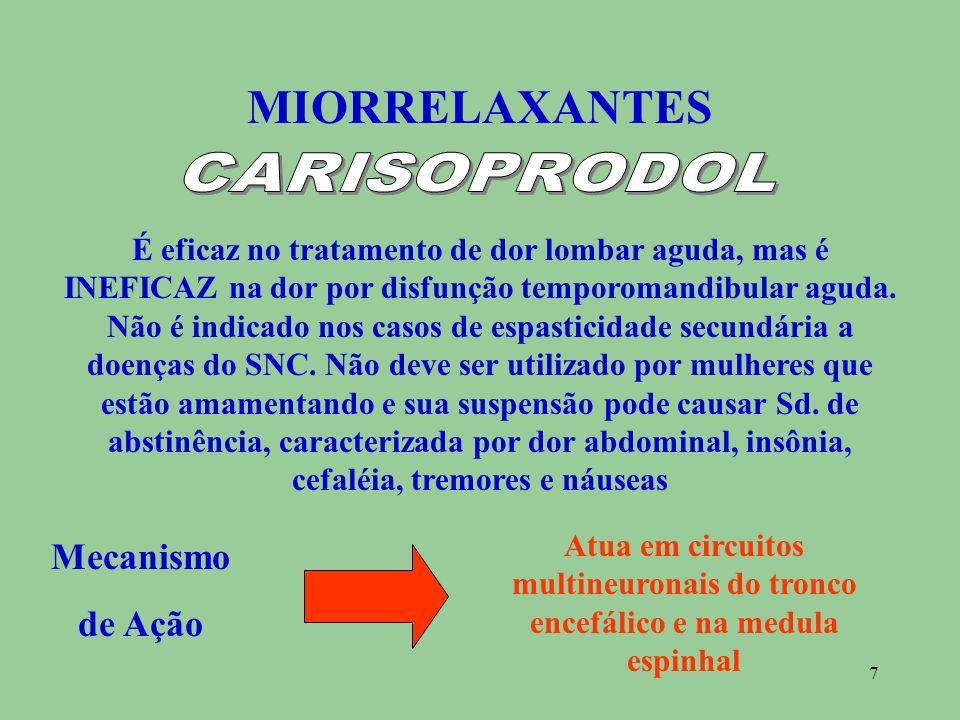 8 MIORRELAXANTES É um derivado do GABA utilizado principalmente no tratamento da espasticidade secundária a doenças do SNC, como esclerose múltipla, Dça.