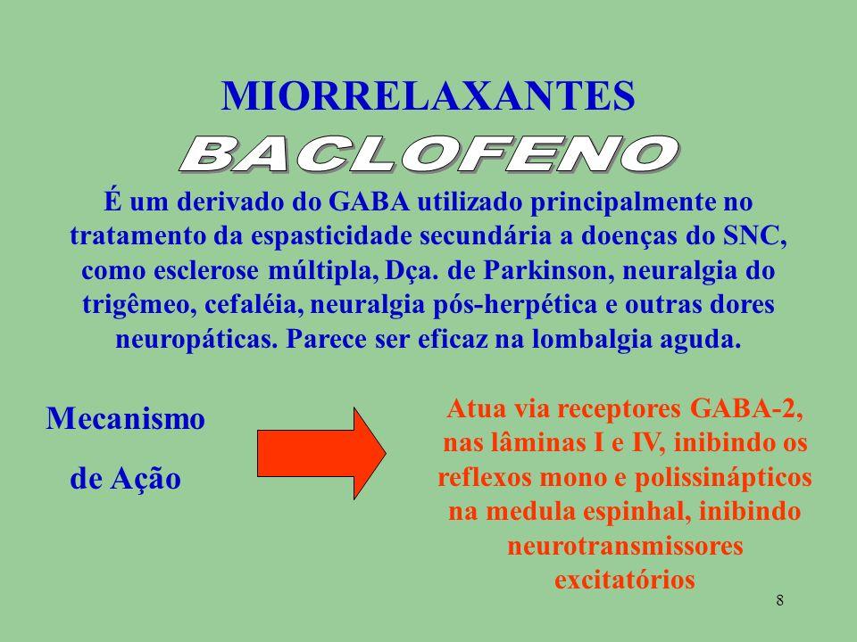 8 MIORRELAXANTES É um derivado do GABA utilizado principalmente no tratamento da espasticidade secundária a doenças do SNC, como esclerose múltipla, D