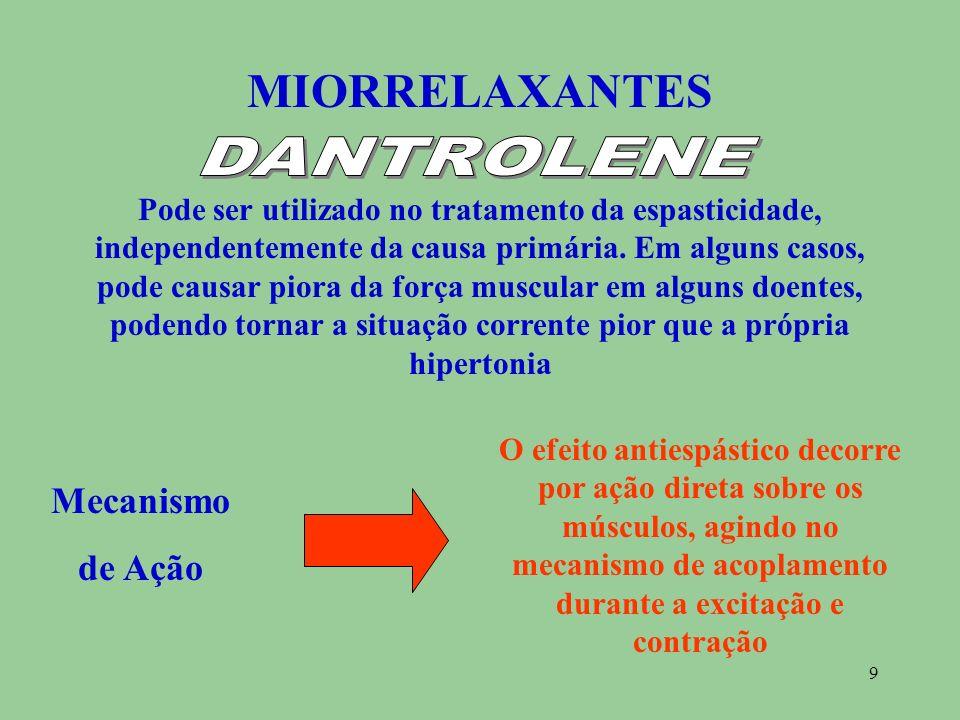9 MIORRELAXANTES Pode ser utilizado no tratamento da espasticidade, independentemente da causa primária. Em alguns casos, pode causar piora da força m
