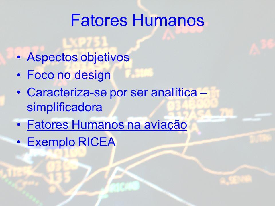 Fatores Humanos Aspectos objetivos Foco no design Caracteriza-se por ser analítica – simplificadora Fatores Humanos na aviação Exemplo RICEAExemplo