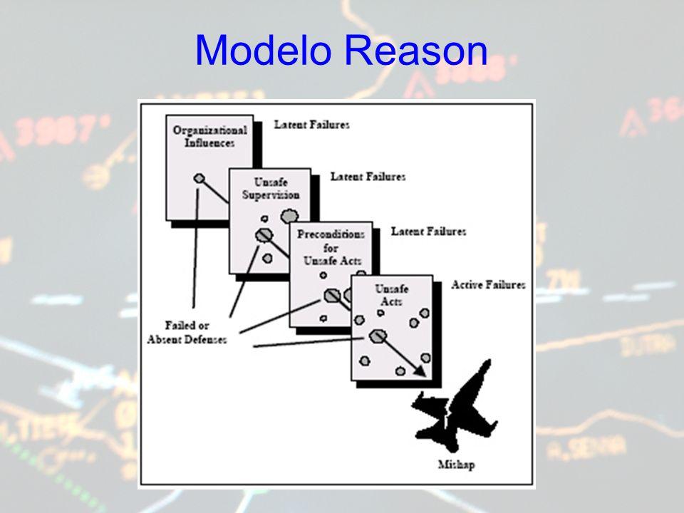Modelo Reason