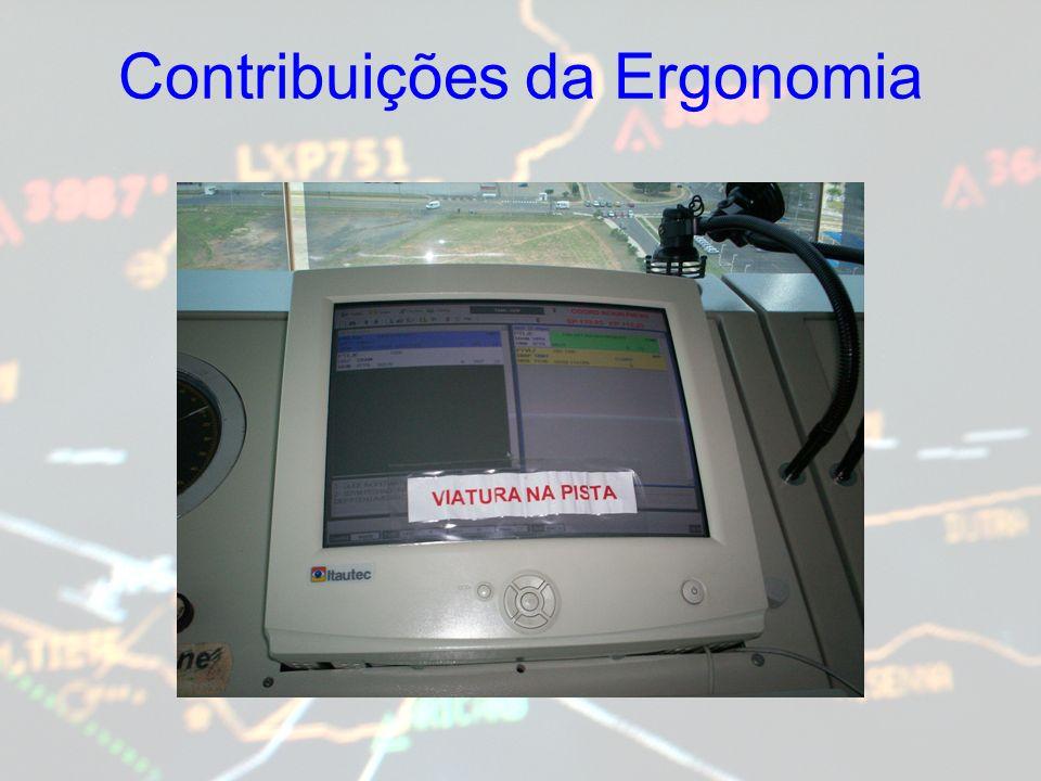 Contribuições da Ergonomia