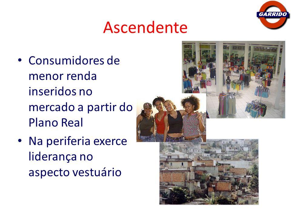Ascendente Consumidores de menor renda inseridos no mercado a partir do Plano Real Na periferia exerce liderança no aspecto vestuário