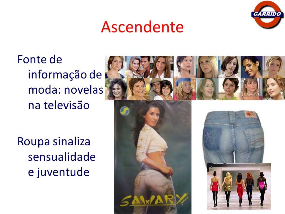 Ascendente Fonte de informação de moda: novelas na televisão Roupa sinaliza sensualidade e juventude
